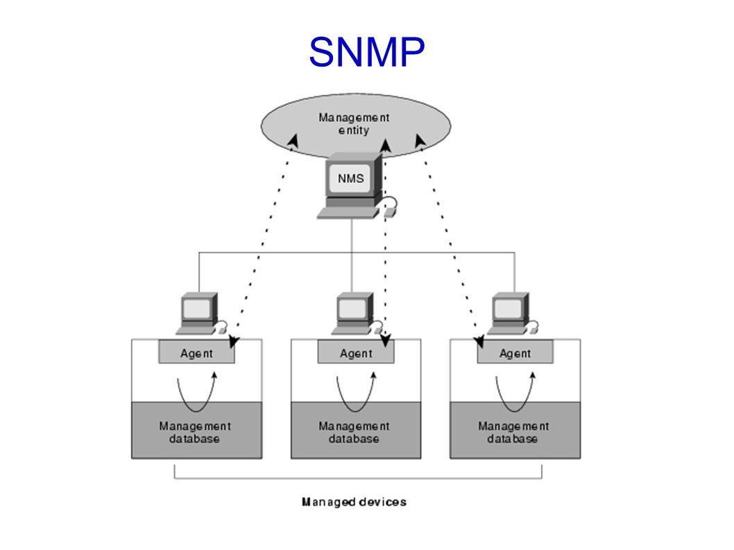 SNMP: PDU ● GetResponse – identifica la risposta da parte di un agent SNMP ad un interrogazione di una management station, comunicando eventuali errori o la lista di valori/variabili;