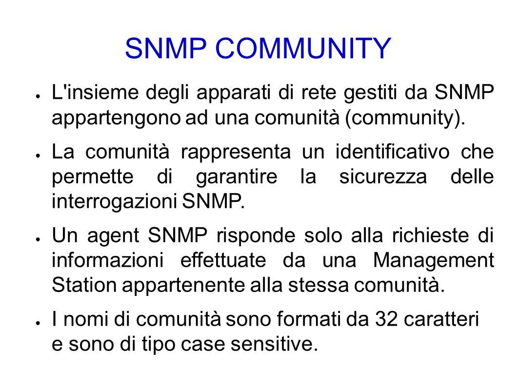 SNMP COMMUNITY ● L insieme degli apparati di rete gestiti da SNMP appartengono ad una comunità (community).