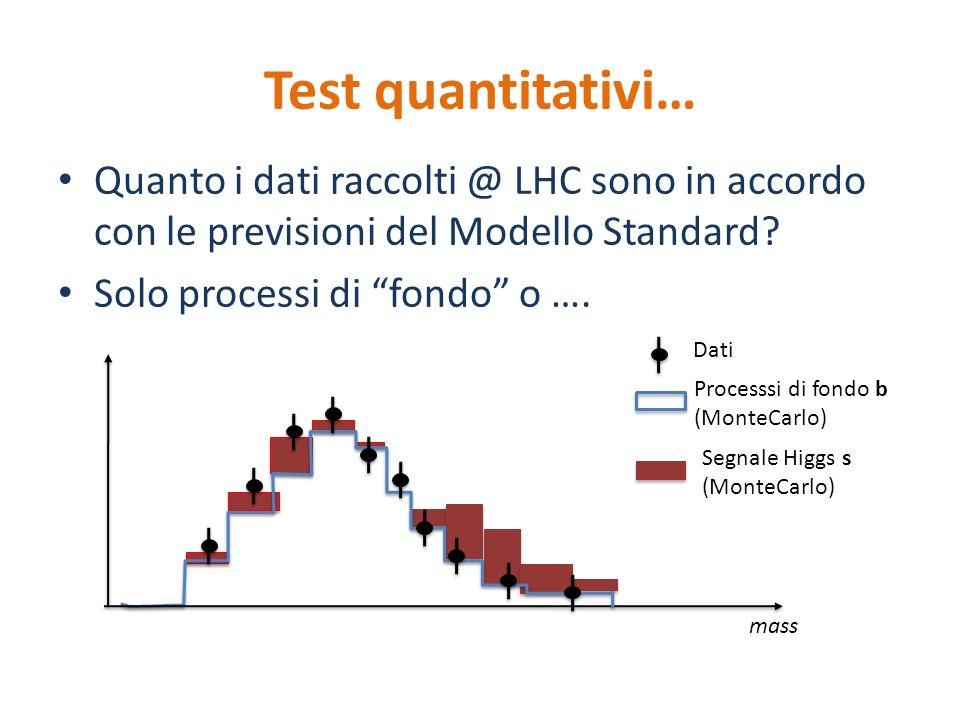 Test quantitativi…  Le principali proprietà del bosone di Higgs come sezione d'urto, modalità di decadimento e larghezza dipendono dal valore della massa m H  Indipendentemente dal tipo di test statistico utilizzato I risultati saranno espressi in funzione del parametro m H (non noto nel Modello Standard)  Si utilizza un test statistico chiamato Likelihood-ratio test (per I più curiosi lo trovate qui: http://arxiv.org/abs/1007.1727) http://arxiv.org/abs/1007.1727  Il test statistico deve essere applicato per ogni valore della m H e dare indicazioni sul valore di μ = σ obs /σ MS
