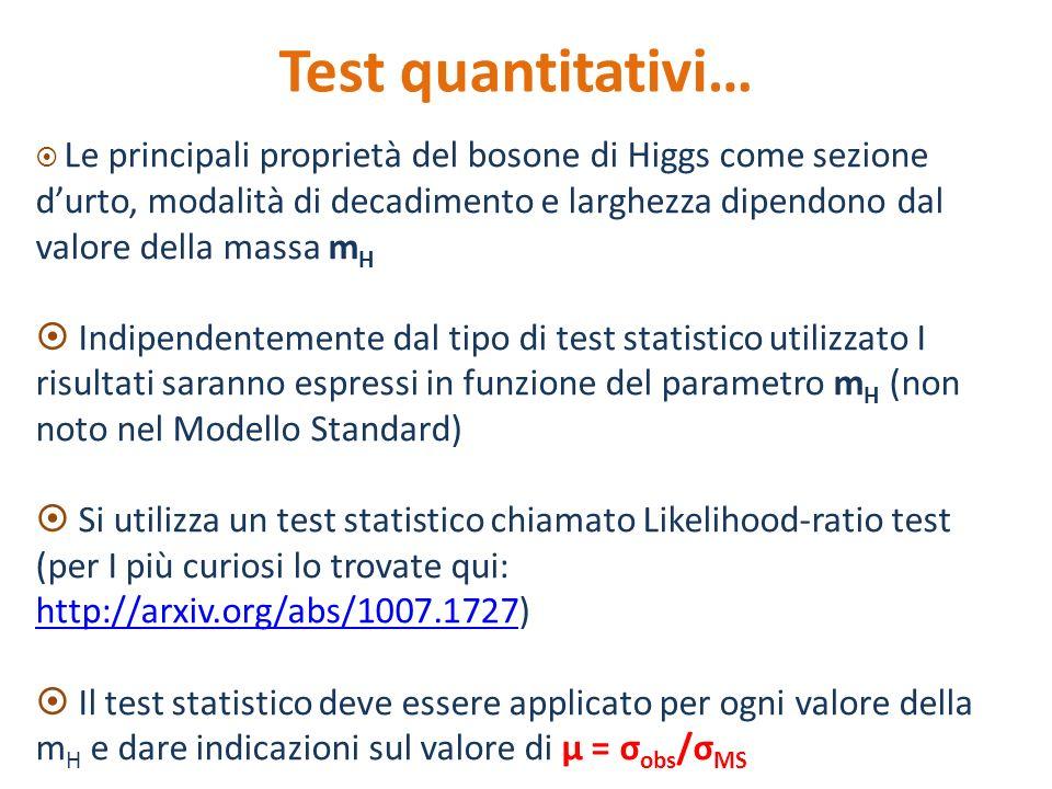 Test quantitativi… Applichiamo all'esempio precedente..e consideriamo un valore di m H …ad esempio 125 GeV Per ogni valore di μ posso calcolare la statistica test!.