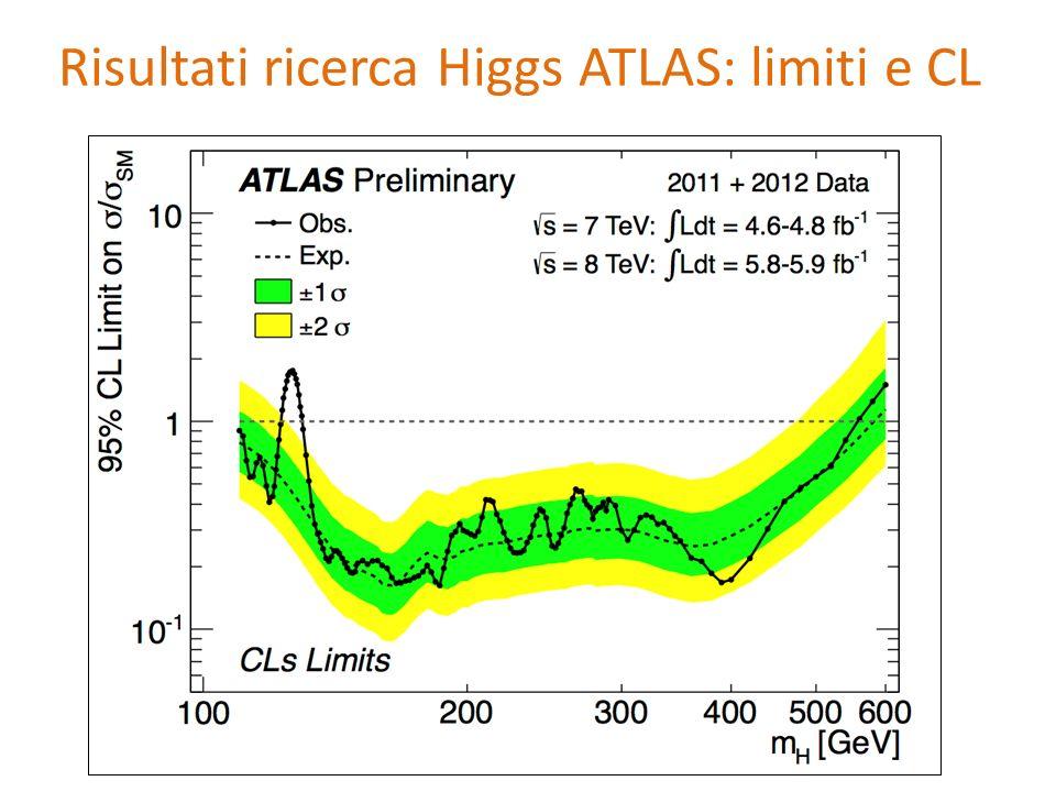 Test statistici: caso scoperta Scoperta H 0 : μ = 0 H 1 : μ ≠ 0 mass Dati Segnale Higgs s (MonteCarlo) p- valore basso Valore della statistica di test per μ=1 Scoperta richiede 5σ  p-valore = 2.87 x 10 - 7