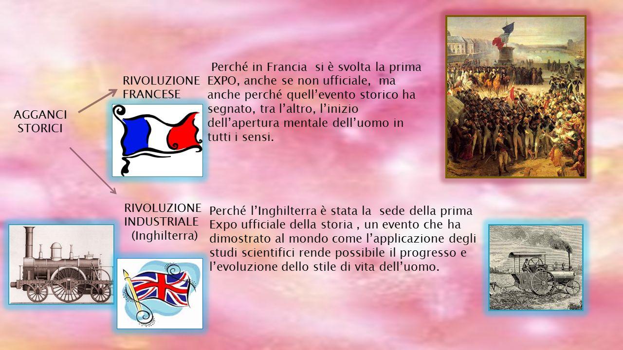 RIVOLUZIONE FRANCESE Perché in Francia si è svolta la prima EXPO, anche se non ufficiale, ma anche perché quell'evento storico ha segnato, tra l'altro, l'inizio dell'apertura mentale dell'uomo in tutti i sensi.