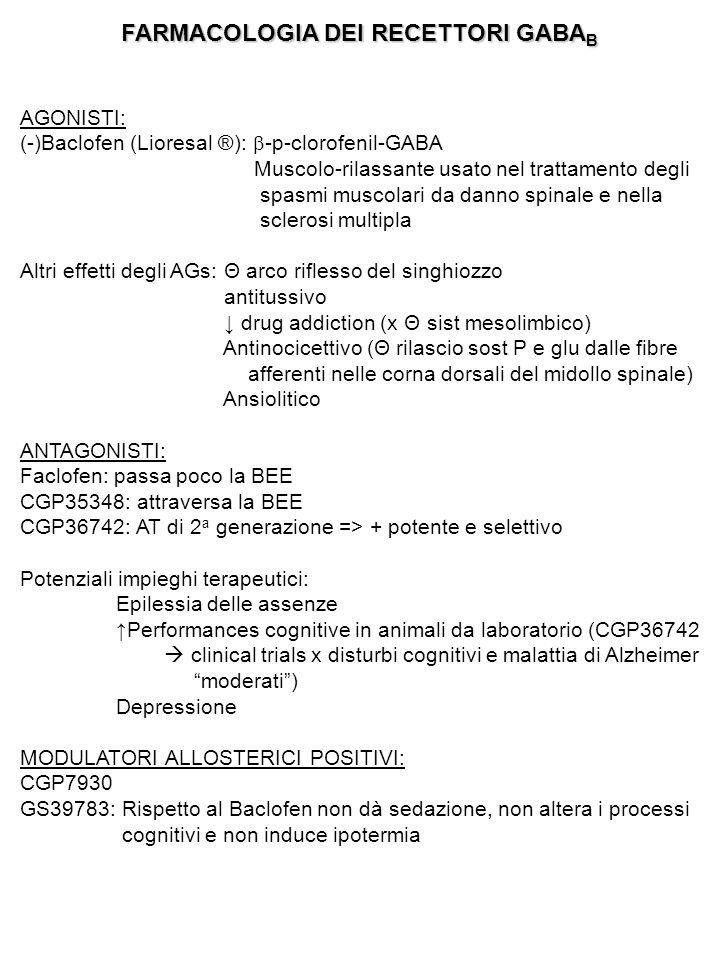 FARMACOLOGIA DEI RECETTORI GABA B AGONISTI: (-)Baclofen (Lioresal ®):  -p-clorofenil-GABA Muscolo-rilassante usato nel trattamento degli spasmi musco