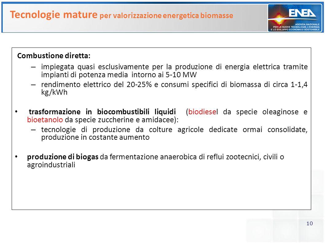10 Combustione diretta: – impiegata quasi esclusivamente per la produzione di energia elettrica tramite impianti di potenza media intorno ai 5-10 MW –