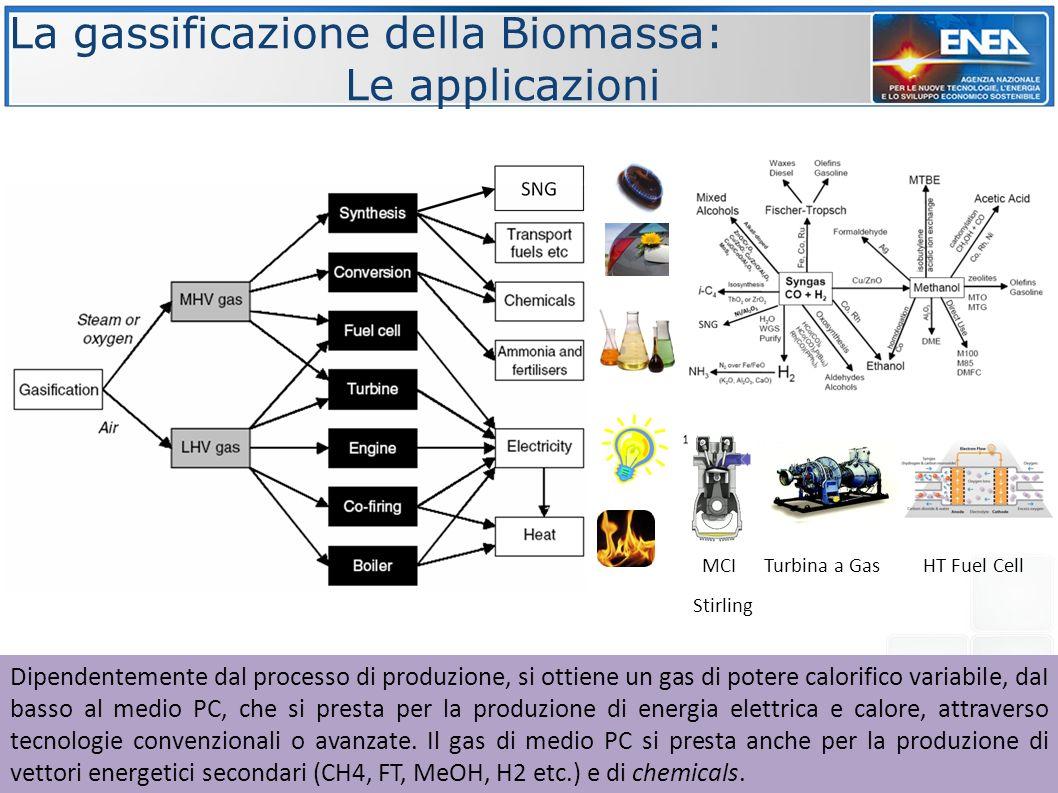 La gassificazione della Biomassa: Le applicazioni MCITurbina a GasHT Fuel Cell Dipendentemente dal processo di produzione, si ottiene un gas di potere
