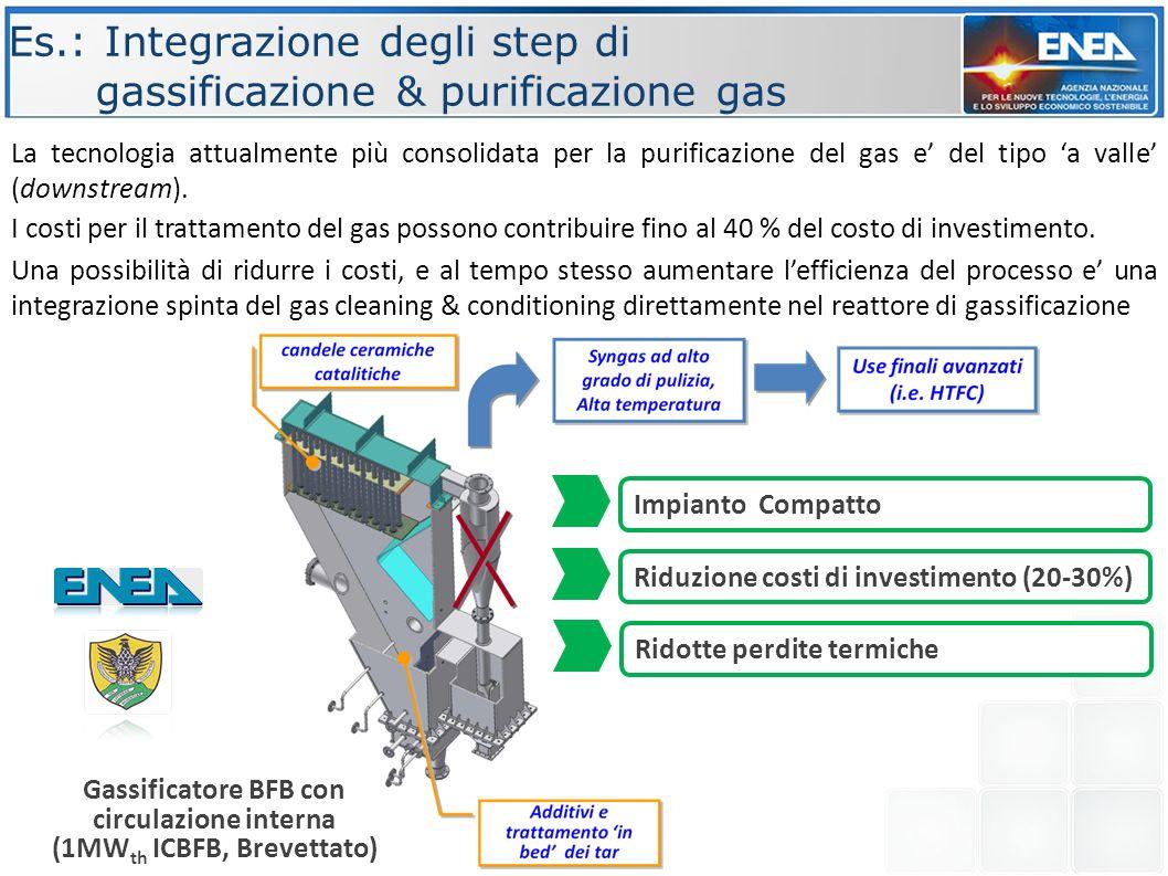 Es.: Integrazione degli step di gassificazione & purificazione gas La tecnologia attualmente più consolidata per la purificazione del gas e' del tipo