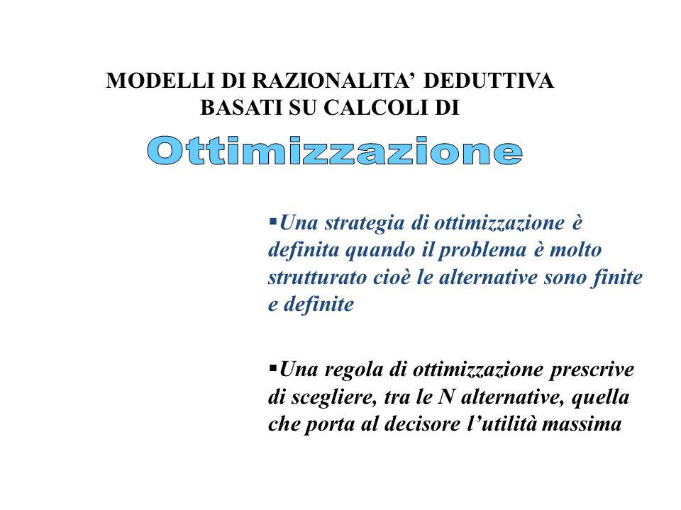  Una strategia di ottimizzazione è definita quando il problema è molto strutturato cioè le alternative sono finite e definite  Una regola di ottimiz