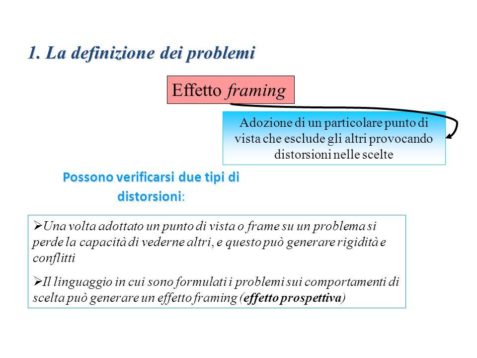 Possono verificarsi due tipi di distorsioni Possono verificarsi due tipi di distorsioni: Effetto framing  Una volta adottato un punto di vista o fram