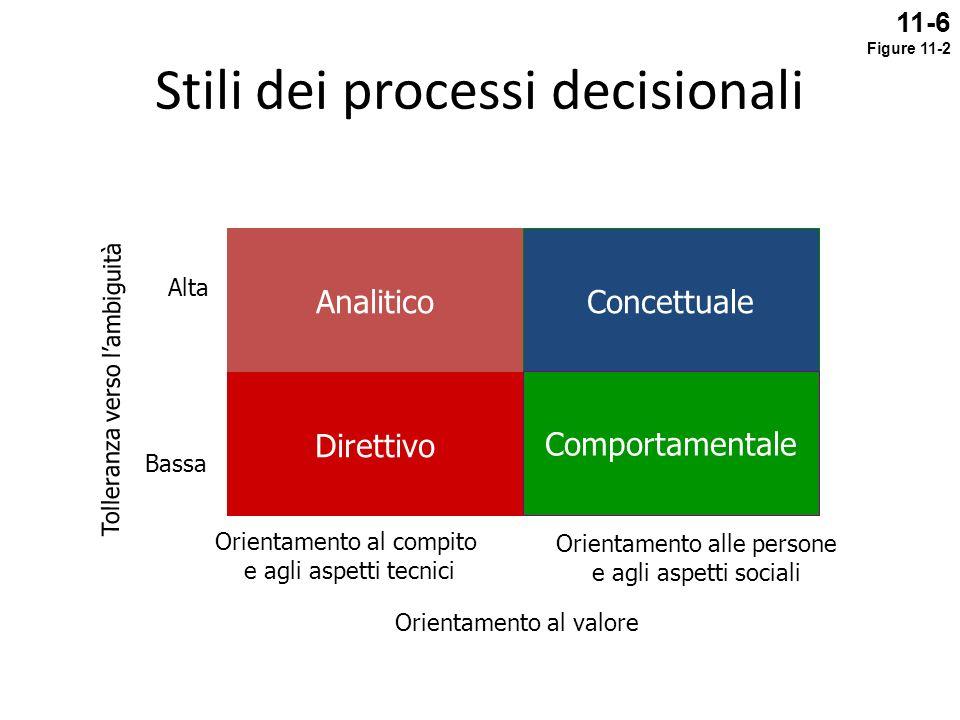 Stili dei processi decisionali Analitico Concettuale Direttivo Comportamentale Orientamento al compito e agli aspetti tecnici Orientamento alle person