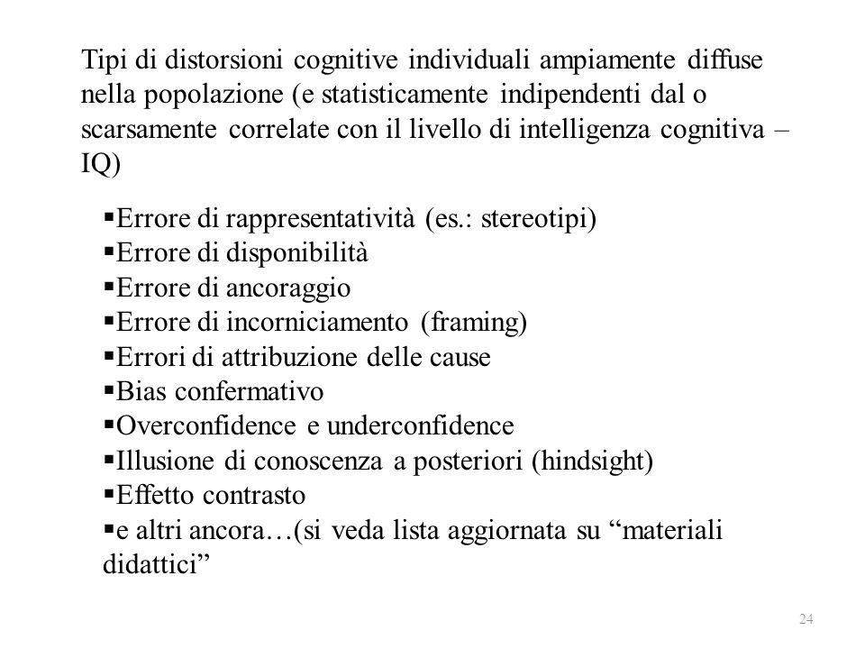 24 Tipi di distorsioni cognitive individuali ampiamente diffuse nella popolazione (e statisticamente indipendenti dal o scarsamente correlate con il l