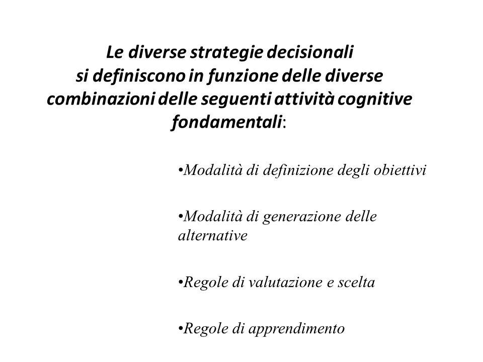 Le diverse strategie decisionali si definiscono in funzione delle diverse combinazioni delle seguenti attività cognitive fondamentali: Modalità di def