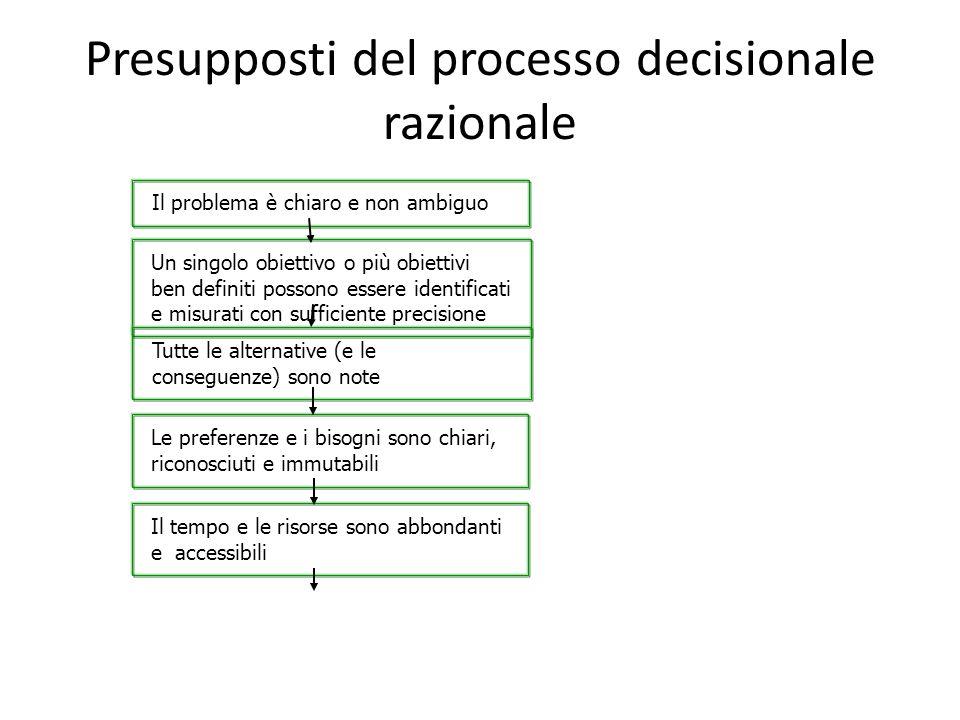 Presupposti del processo decisionale razionale Il problema è chiaro e non ambiguo Un singolo obiettivo o più obiettivi ben definiti possono essere ide