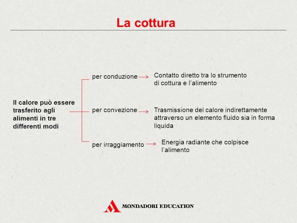 La cottura Il calore può essere trasferito agli alimenti in tre differenti modi per conduzione per convezione per irraggiamento Contatto diretto tra l