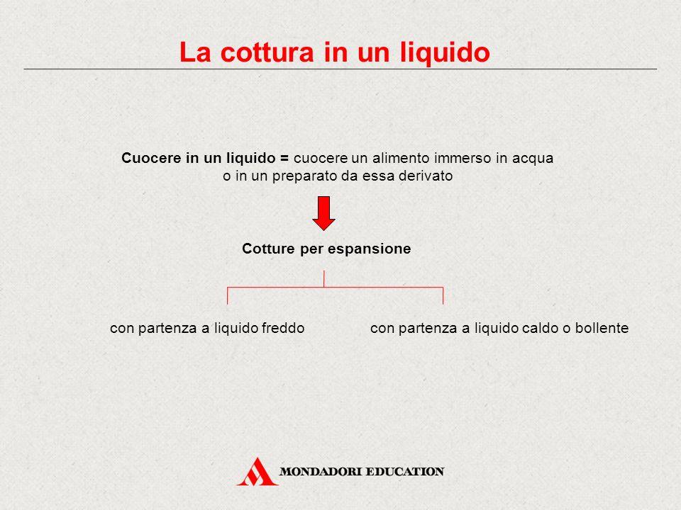 La cottura in un liquido Cuocere in un liquido = cuocere un alimento immerso in acqua o in un preparato da essa derivato Cotture per espansione con pa