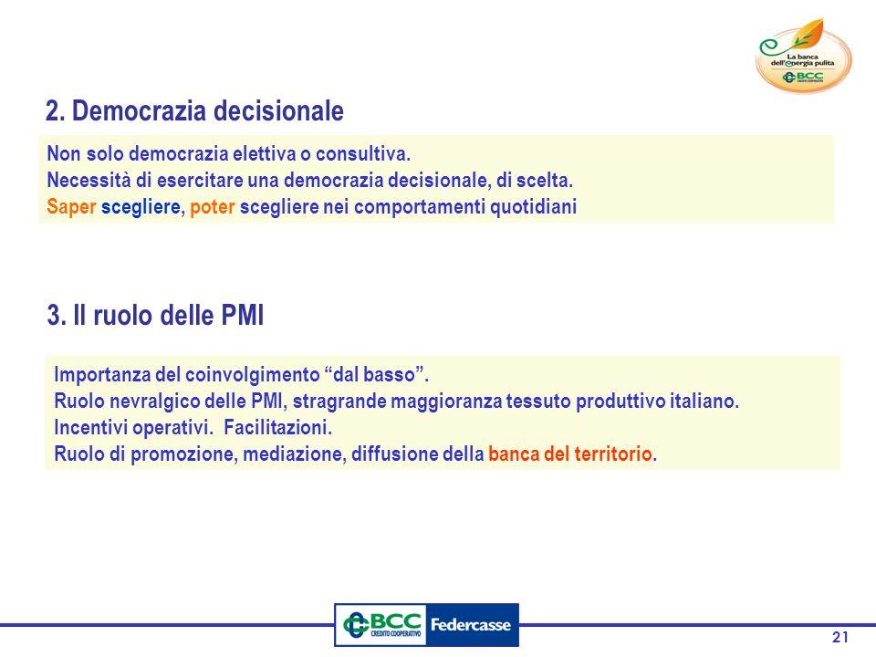 21 2. Democrazia decisionale Non solo democrazia elettiva o consultiva.