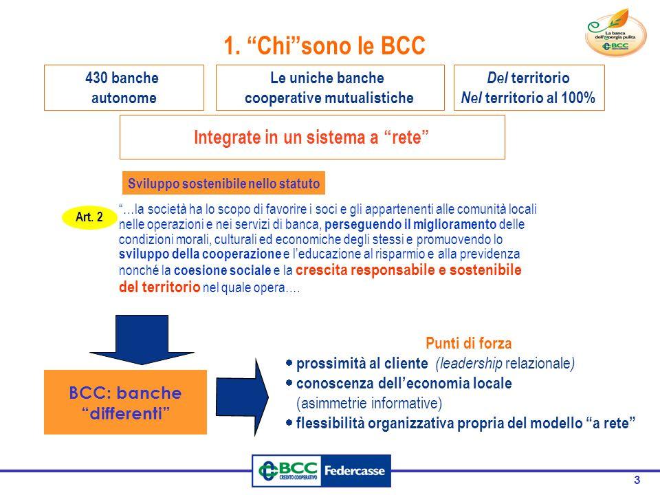 3 430 banche autonome Le uniche banche cooperative mutualistiche Del territorio Nel territorio al 100% Integrate in un sistema a rete 1.