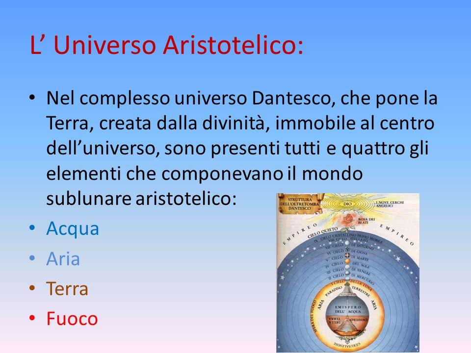GLI ELEMENTI: Secondo la teoria Dantesca che meglio conosciamo come TOLEMAICO-ARISTOTELICA, intorno alla Terra (immobile) rotea una sfera infuocata oltre la quale vi sono nove cieli che portano all'Empireo.
