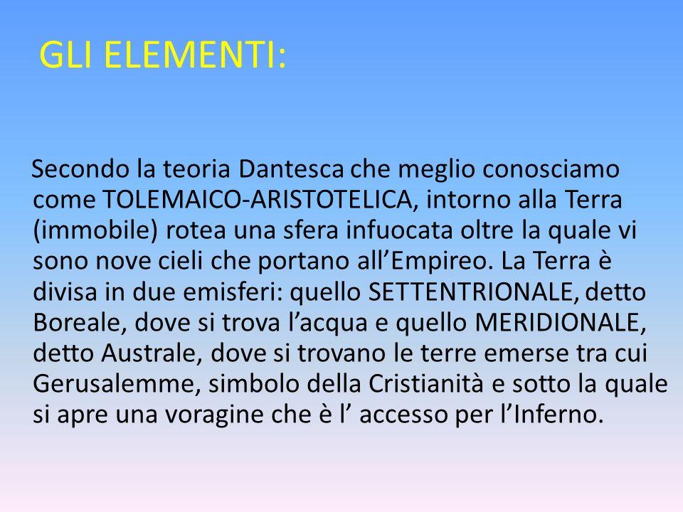 GLI ELEMENTI: Secondo la teoria Dantesca che meglio conosciamo come TOLEMAICO-ARISTOTELICA, intorno alla Terra (immobile) rotea una sfera infuocata ol