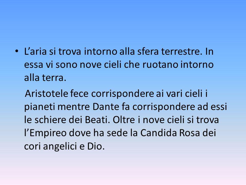LA VISIONE DELL' UOMO La teoria Aristotelica ripresa da Dante si basa su una concezione antropologica che vede l'uomo come elemento centrale dell'universo.