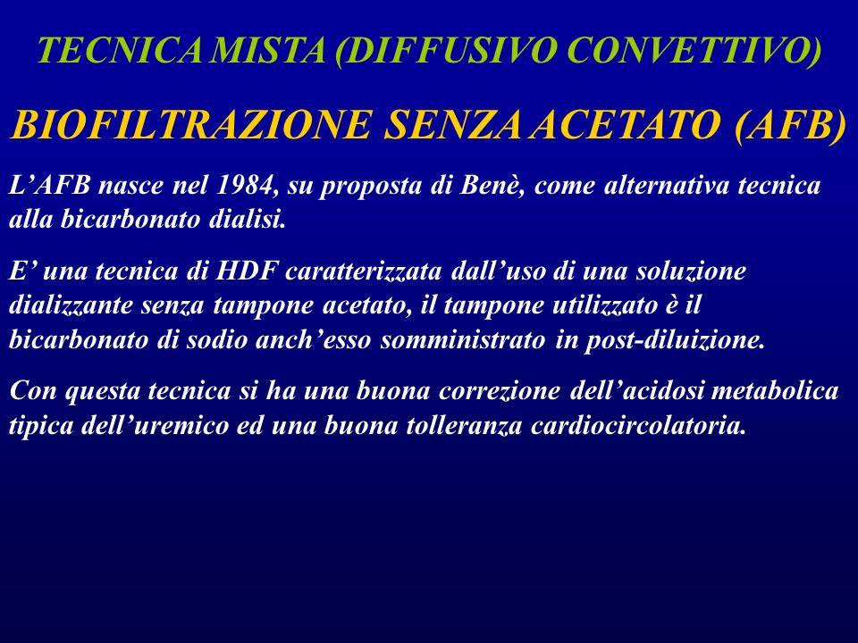 TECNICA MISTA (DIFFUSIVO CONVETTIVO) BIOFILTRAZIONE SENZA ACETATO (AFB) L'AFB nasce nel 1984, su proposta di Benè, come alternativa tecnica alla bicar