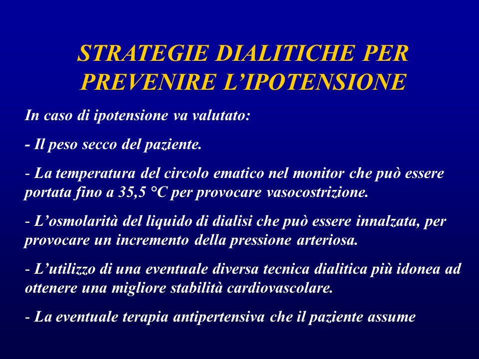STRATEGIE DIALITICHE PER PREVENIRE L'IPOTENSIONE In caso di ipotensione va valutato: - Il peso secco del paziente. - La temperatura del circolo ematic