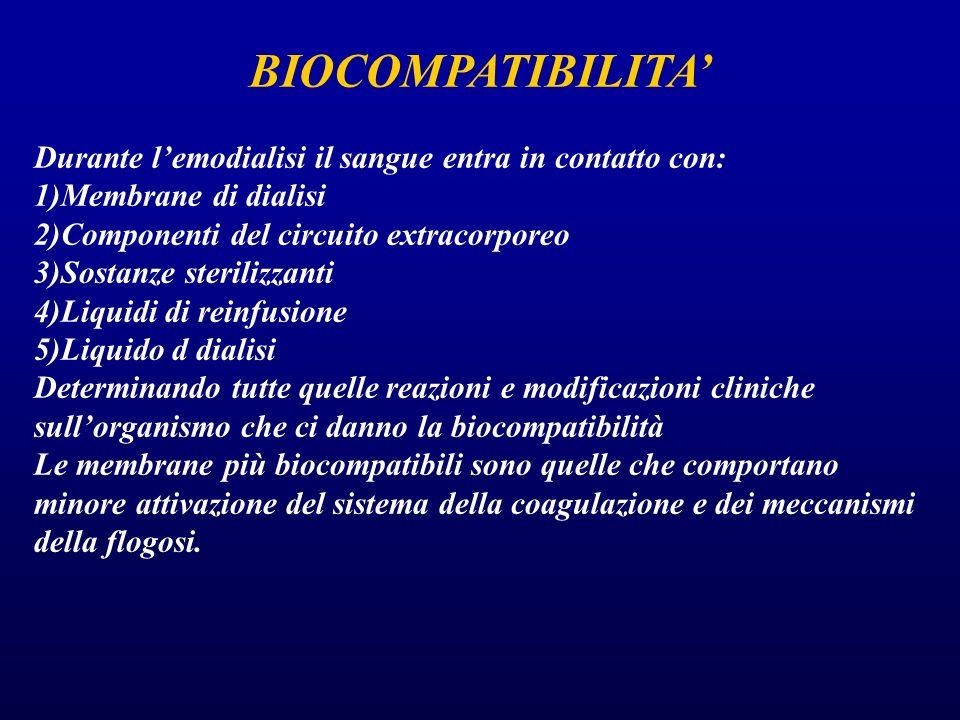 BIOCOMPATIBILITA' Durante l'emodialisi il sangue entra in contatto con: 1)Membrane di dialisi 2)Componenti del circuito extracorporeo 3)Sostanze steri