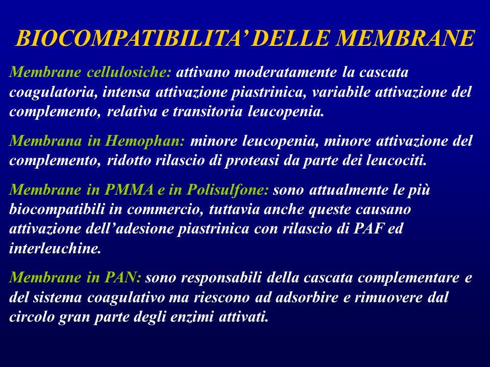 BIOCOMPATIBILITA' DELLE MEMBRANE Membrane cellulosiche: attivano moderatamente la cascata coagulatoria, intensa attivazione piastrinica, variabile att