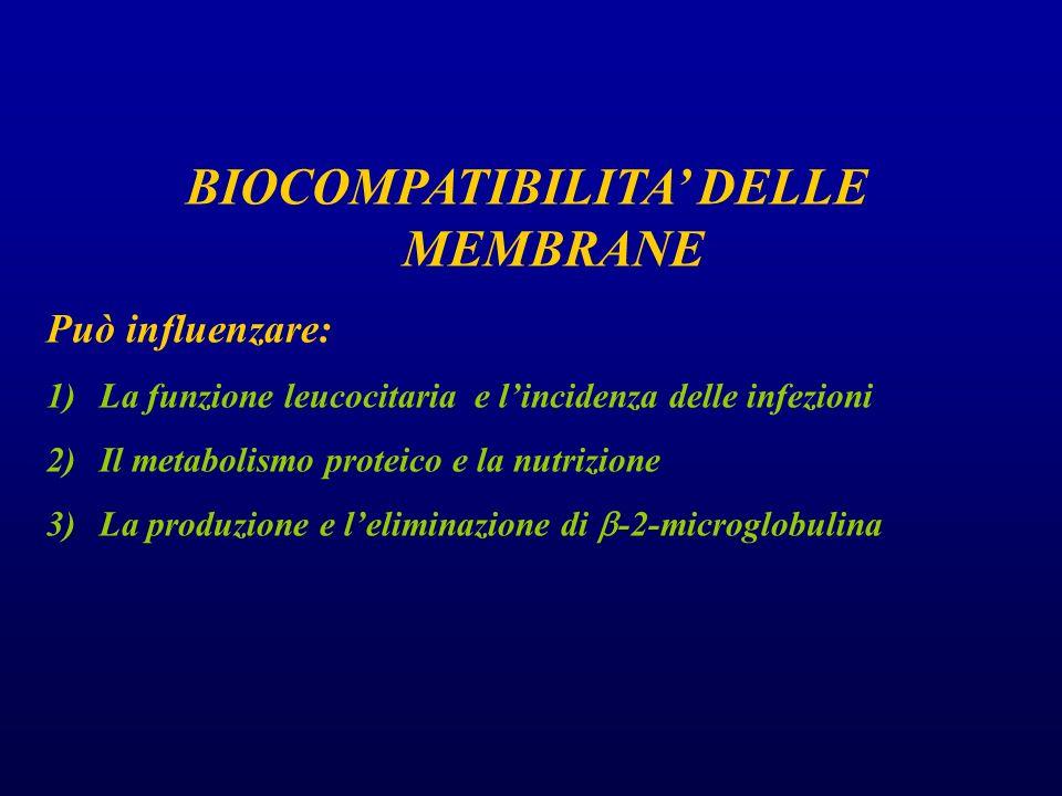 BIOCOMPATIBILITA' DELLE MEMBRANE Può influenzare: 1)La funzione leucocitaria e l'incidenza delle infezioni 2)Il metabolismo proteico e la nutrizione 3