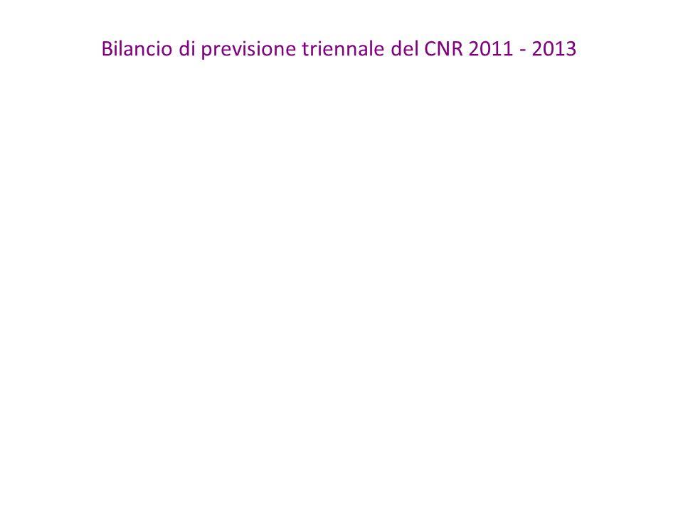 Bilancio di previsione triennale del CNR 2011 - 2013