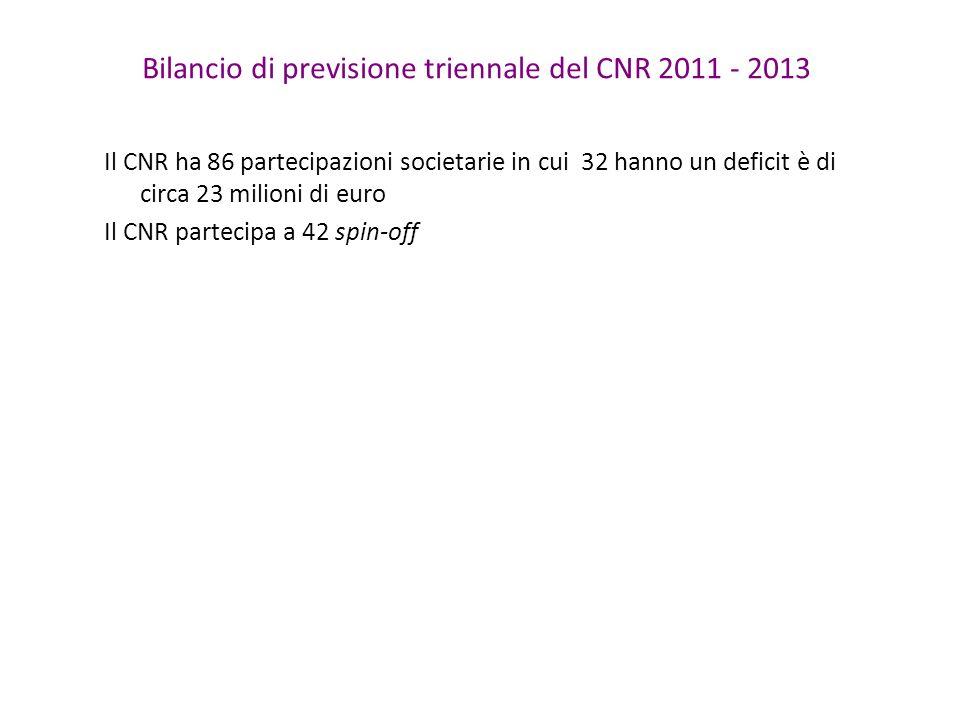 Il CNR ha 86 partecipazioni societarie in cui 32 hanno un deficit è di circa 23 milioni di euro Il CNR partecipa a 42 spin-off