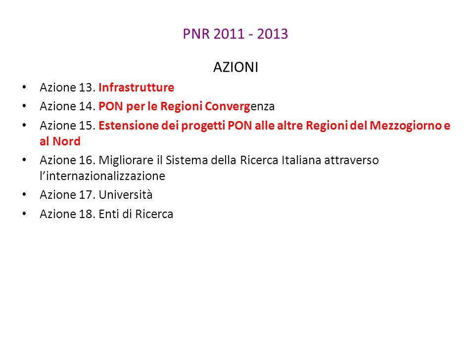 PNR 2011 - 2013 AZIONI Azione 13. Infrastrutture Azione 14.