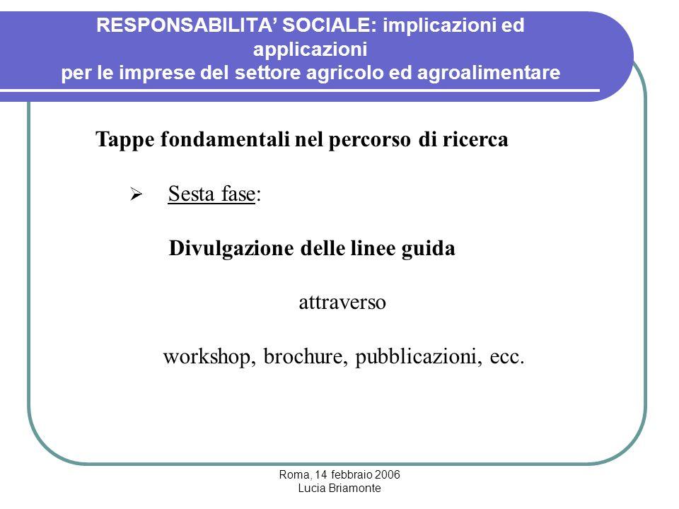 Roma, 14 febbraio 2006 Lucia Briamonte RESPONSABILITA' SOCIALE: implicazioni ed applicazioni per le imprese del settore agricolo ed agroalimentare Obiettivo finale: LINEE GUIDA intese non come modelli predefiniti ma come spunti operativi per le imprese