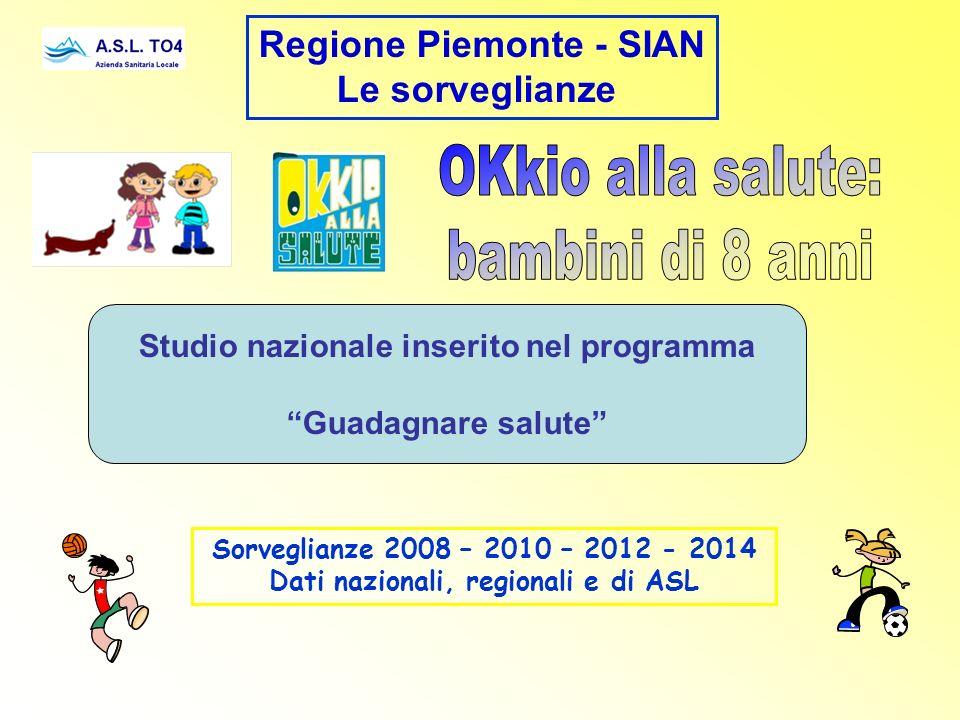 """Regione Piemonte - SIAN Le sorveglianze Studio nazionale inserito nel programma """"Guadagnare salute"""" Sorveglianze 2008 – 2010 – 2012 - 2014 Dati nazion"""