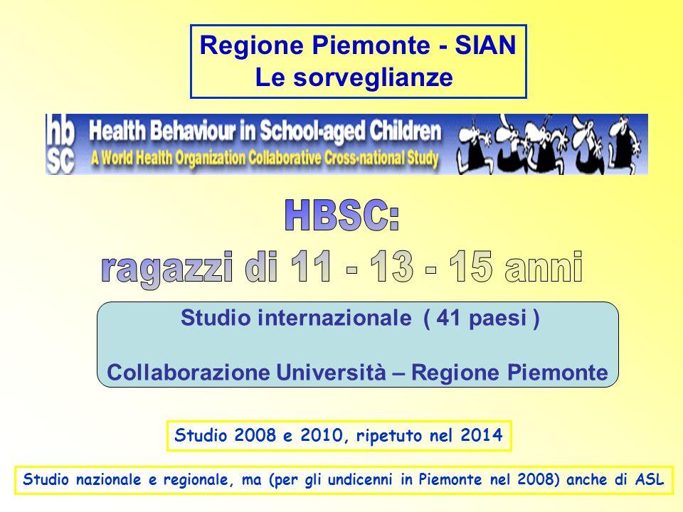 Regione Piemonte - SIAN Le sorveglianze Studio internazionale ( 41 paesi ) Collaborazione Università – Regione Piemonte Studio 2008 e 2010, ripetuto n