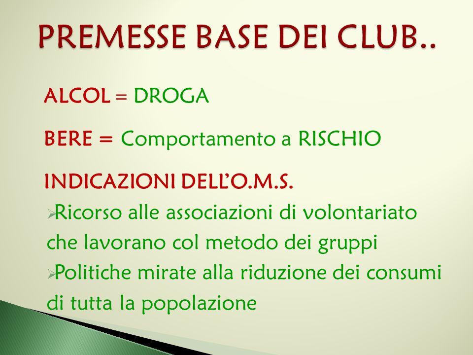 ALCOL = DROGA BERE = Comportamento a RISCHIO INDICAZIONI DELL'O.M.S.  Ricorso alle associazioni di volontariato che lavorano col metodo dei gruppi 
