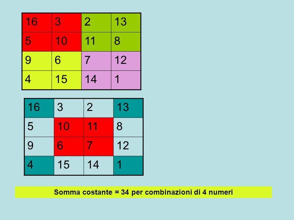 163213 510118 96712 415141 Somma costante = 34 per combinazioni di 4 numeri 163213 510118 96712 415141