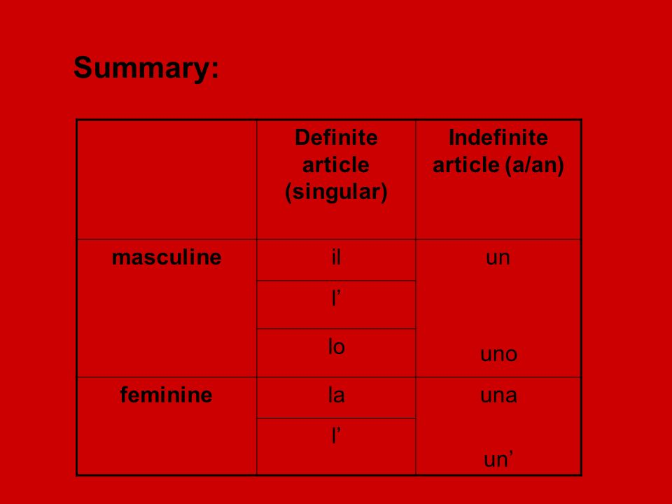 Definite article (singular) Indefinite article (a/an) masculineilun uno l' lo femininelauna un' l' Summary: