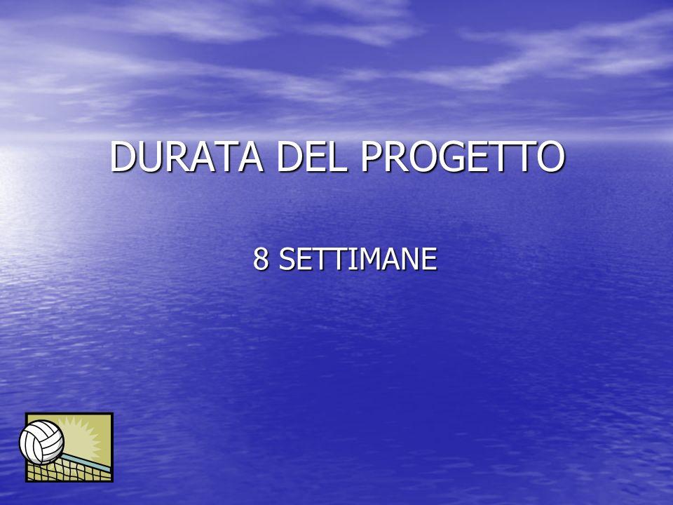 DURATA DEL PROGETTO 8 SETTIMANE