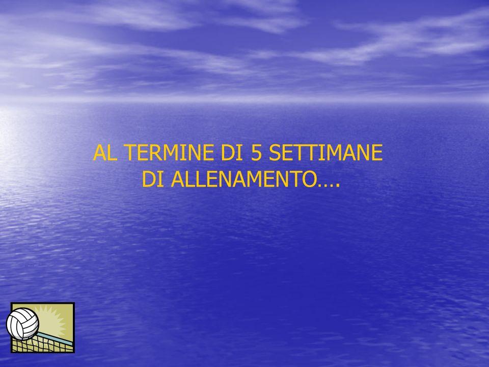 AL TERMINE DI 5 SETTIMANE DI ALLENAMENTO….