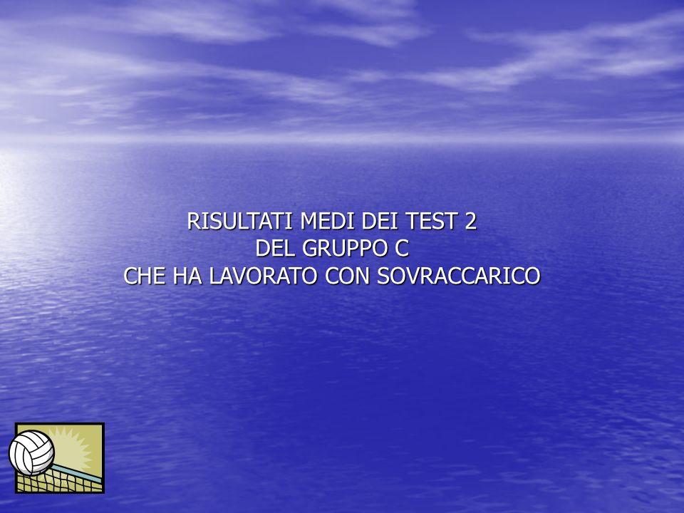 RISULTATI MEDI DEI TEST 2 DEL GRUPPO C CHE HA LAVORATO CON SOVRACCARICO DEL GRUPPO C CHE HA LAVORATO CON SOVRACCARICO