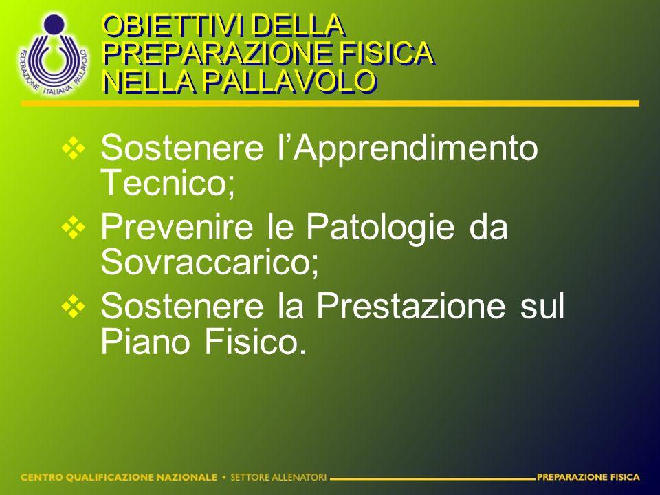 OBIETTIVI DELLA PREPARAZIONE FISICA NELLA PALLAVOLO SSostenere l'Apprendimento Tecnico; PPrevenire le Patologie da Sovraccarico; SSostenere la P