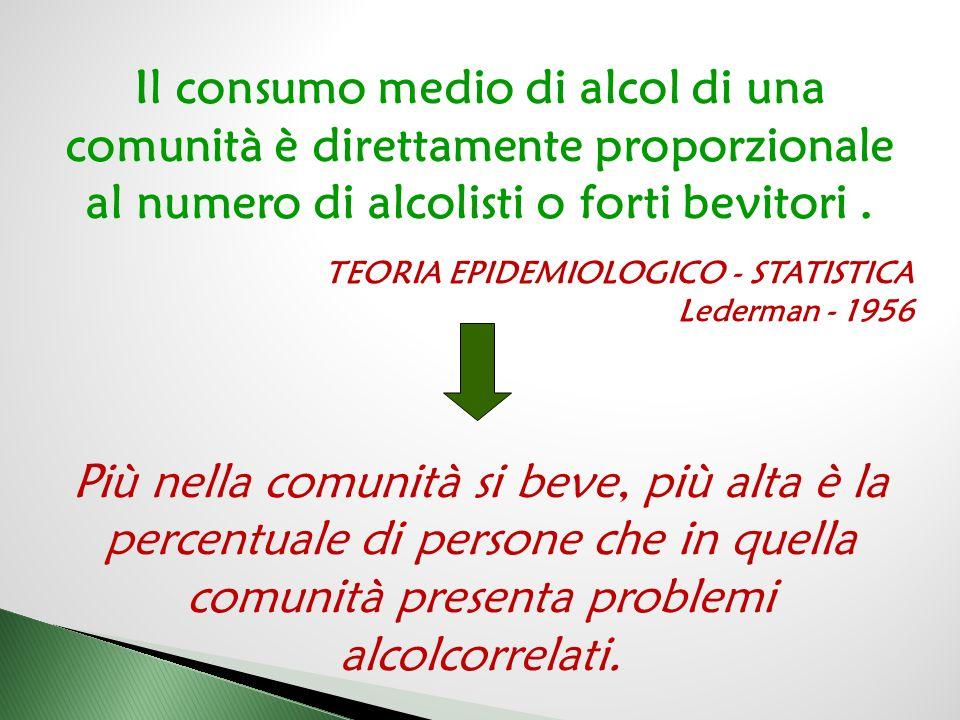 Il consumo medio di alcol di una comunità è direttamente proporzionale al numero di alcolisti o forti bevitori. TEORIA EPIDEMIOLOGICO - STATISTICA Led