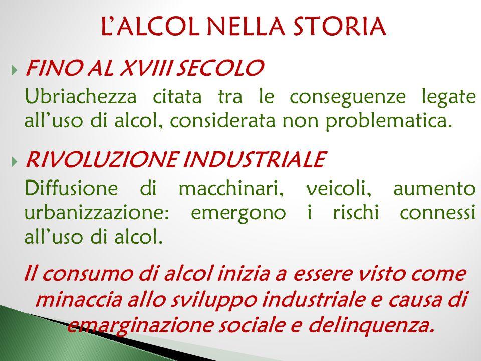  FINO AL XVIII SECOLO Ubriachezza citata tra le conseguenze legate all'uso di alcol, considerata non problematica.  RIVOLUZIONE INDUSTRIALE Diffusio