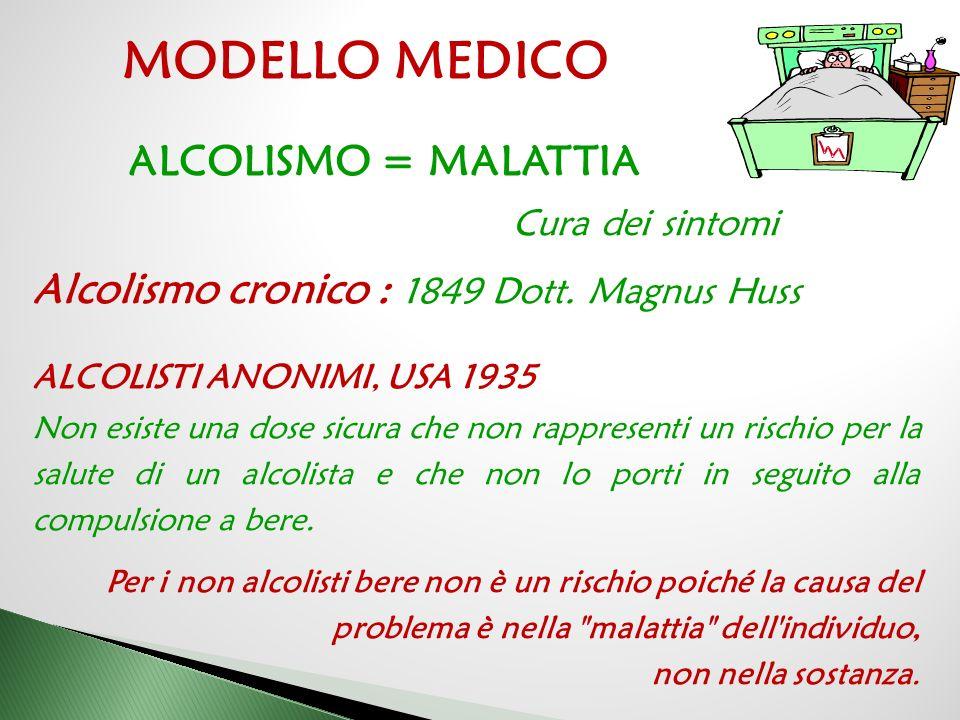 MODELLO MEDICO ALCOLISMO = MALATTIA Cura dei sintomi Alcolismo cronico : 1849 Dott. Magnus Huss ALCOLISTI ANONIMI, USA 1935 Non esiste una dose sicura
