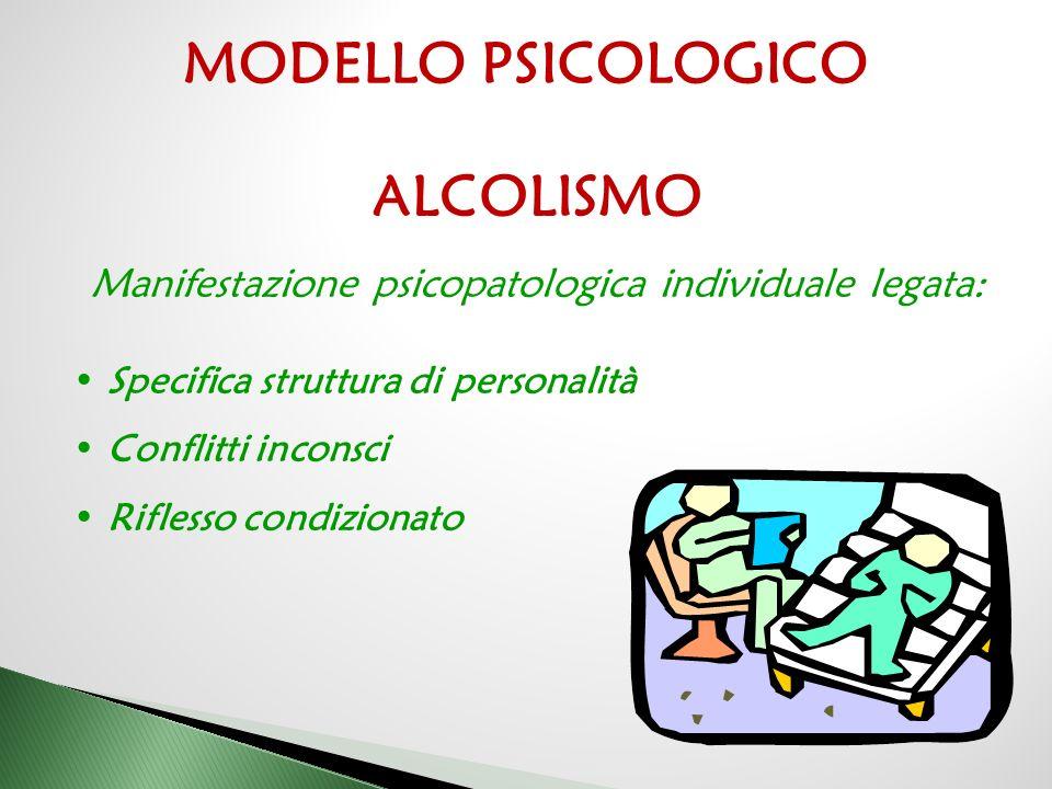 MODELLO PSICOLOGICO ALCOLISMO Manifestazione psicopatologica individuale legata: Specifica struttura di personalità Conflitti inconsci Riflesso condiz