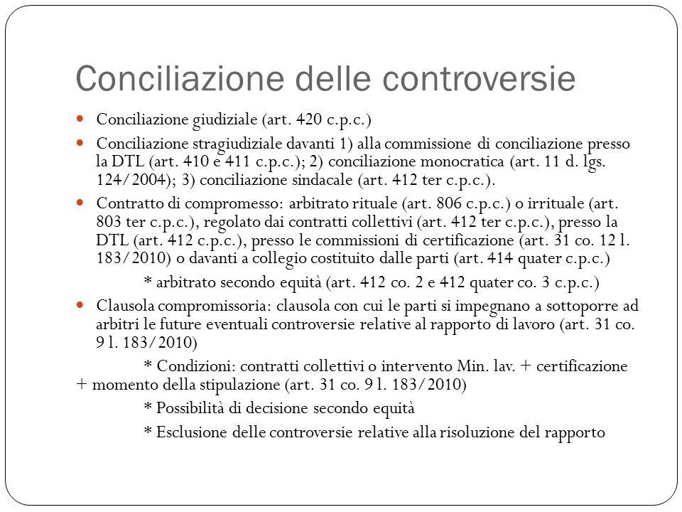 Conciliazione delle controversie Conciliazione giudiziale (art. 420 c.p.c.) Conciliazione stragiudiziale davanti 1) alla commissione di conciliazione