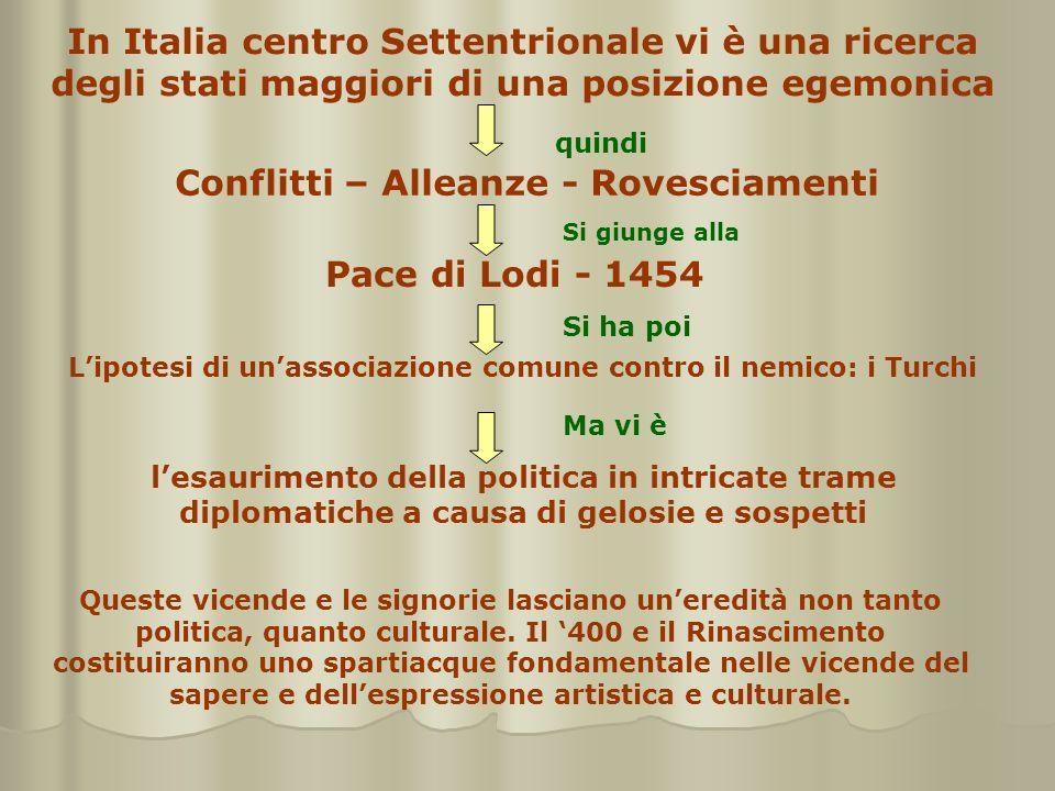 In Italia centro Settentrionale vi è una ricerca degli stati maggiori di una posizione egemonica Conflitti – Alleanze - Rovesciamenti Pace di Lodi - 1