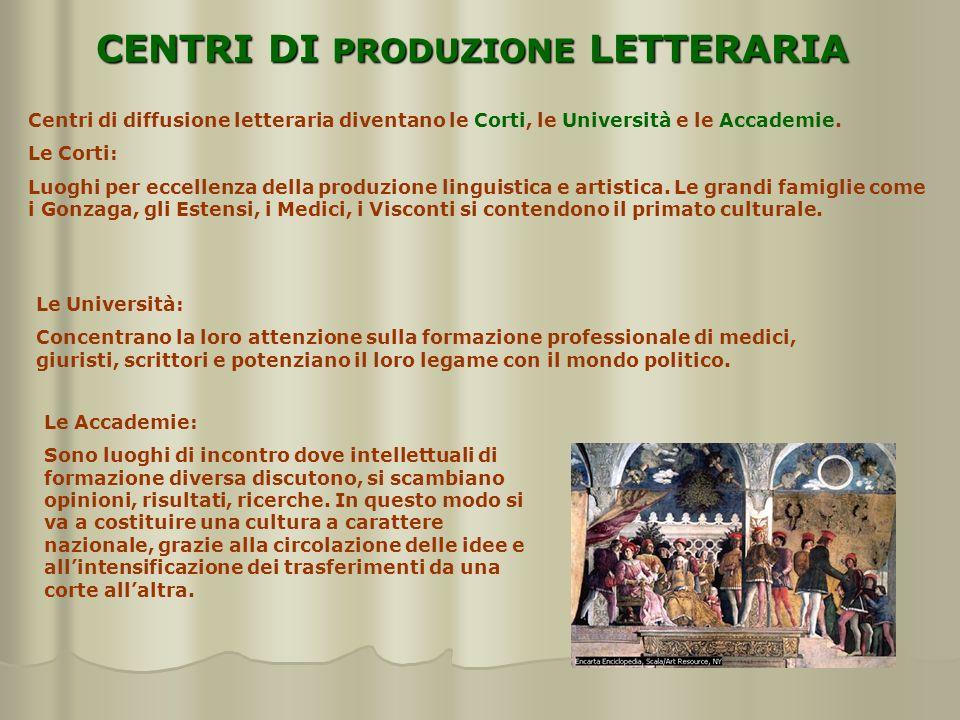 CENTRI DI PRODUZIONE LETTERARIA Centri di diffusione letteraria diventano le Corti, le Università e le Accademie. Le Corti: Luoghi per eccellenza dell