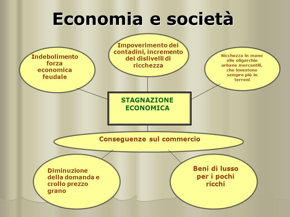 Economia e società STAGNAZIONE ECONOMICA Indebolimento forza economica feudale Impoverimento dei contadini, incremento dei dislivelli di ricchezza Ric