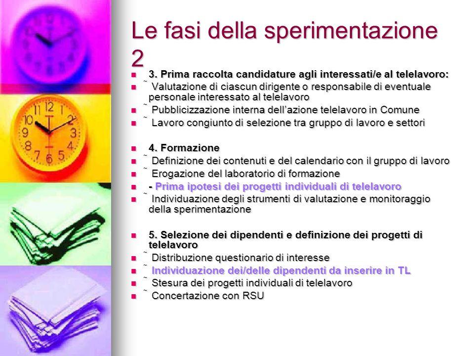 Le fasi della sperimentazione 2 3. Prima raccolta candidature agli interessati/e al telelavoro: 3.